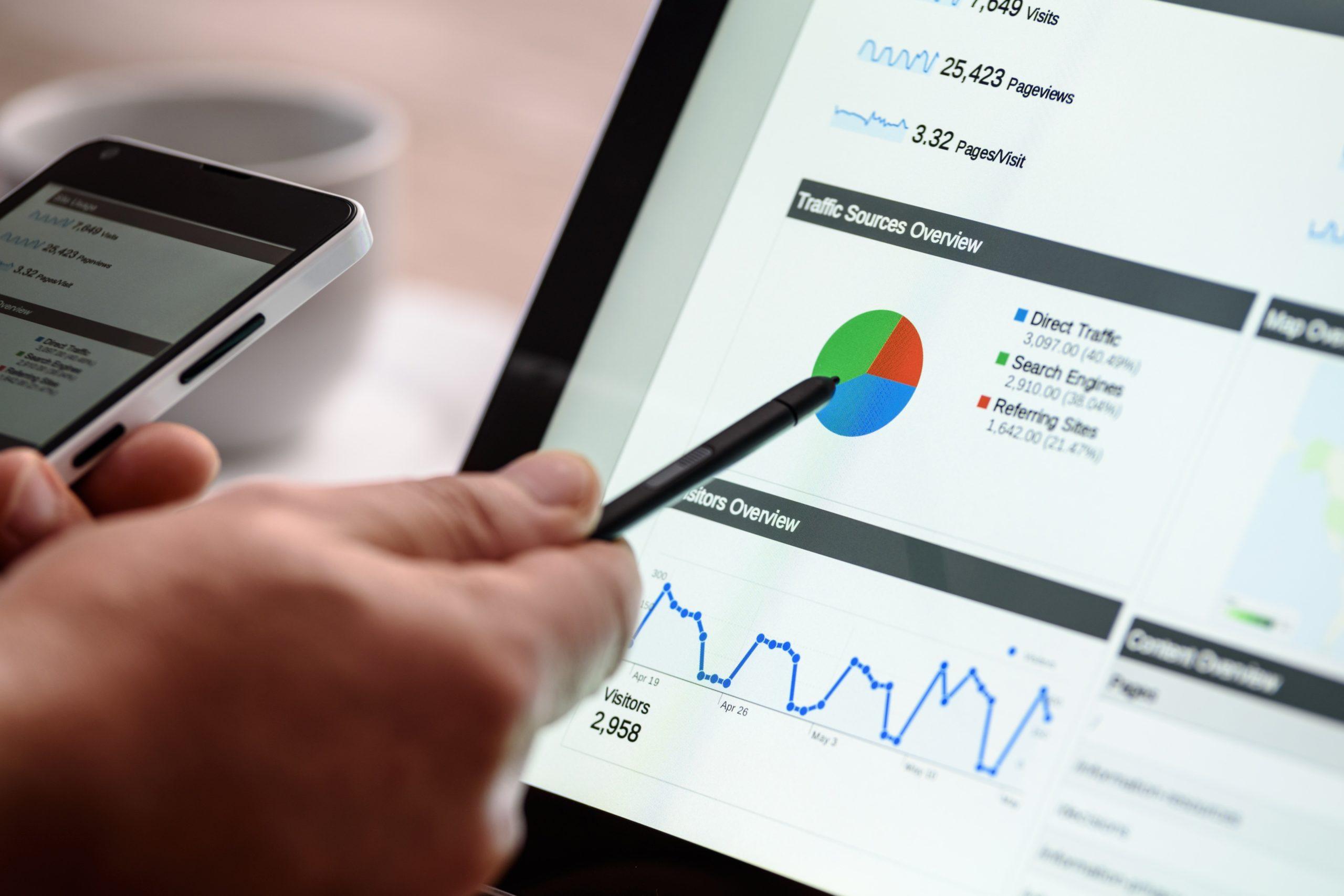 Digital marketing - analytics dashboard view